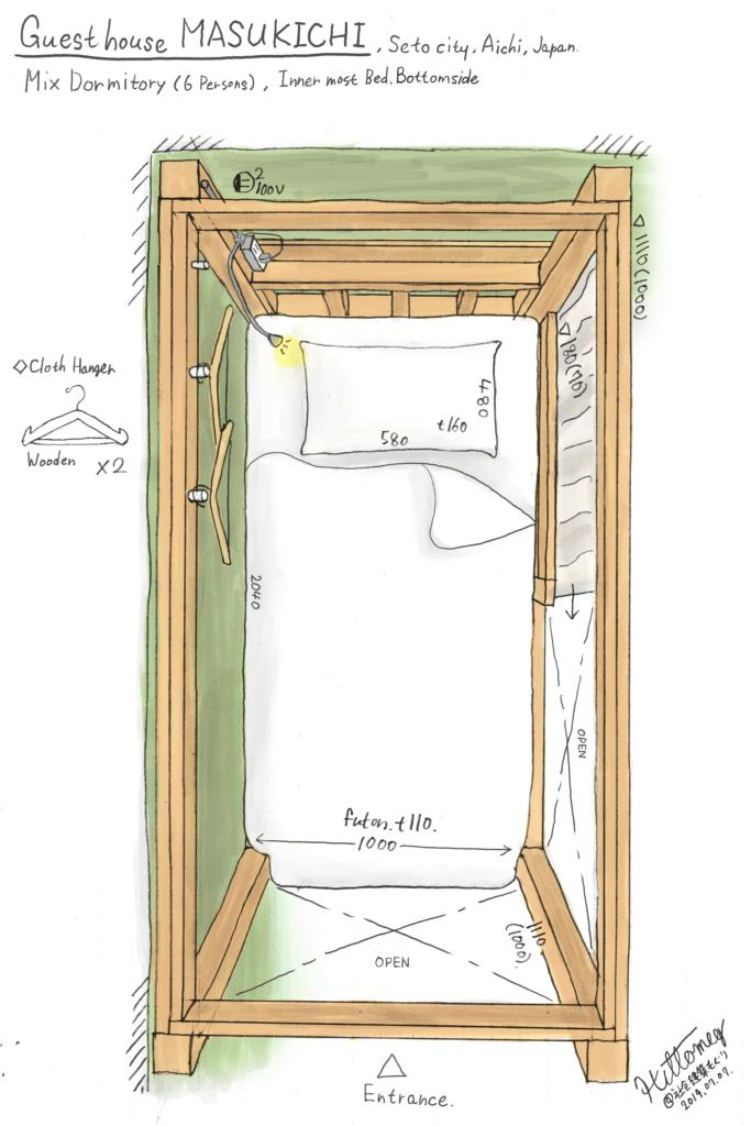 ベッドの実測。木製2段ベッドの下段。